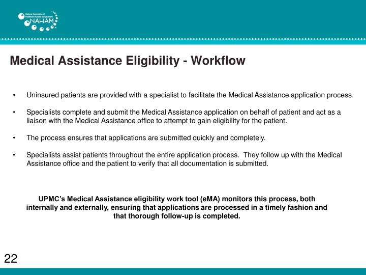Medical Assistance Eligibility - Workflow