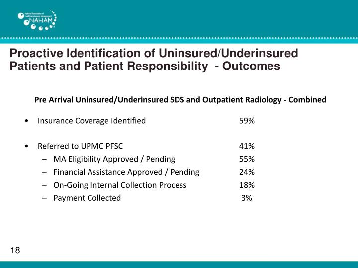 Proactive Identification of Uninsured/Underinsured Patients and Patient Responsibility  - Outcomes