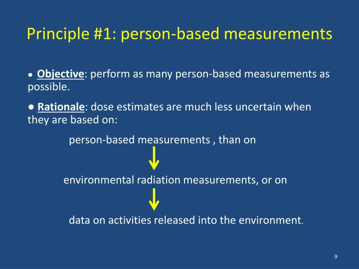 Principle #1: person-based measurements