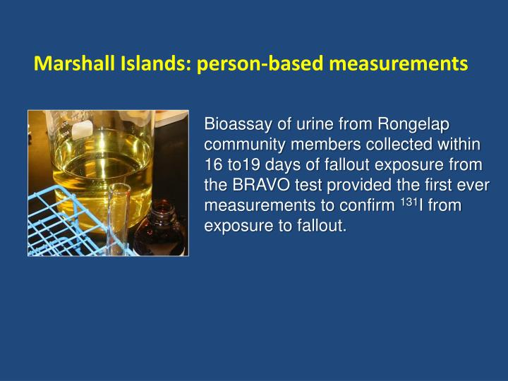 Marshall Islands: person-based measurements