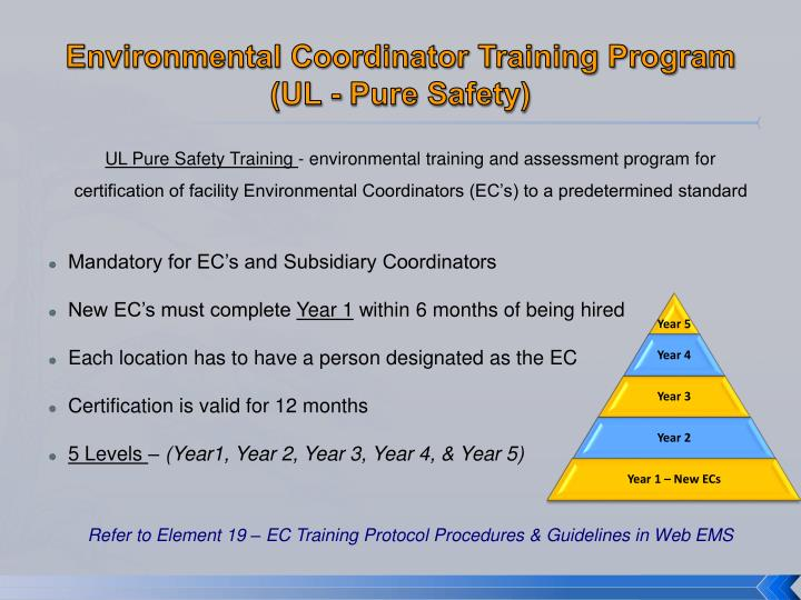 Environmental Coordinator Training Program (UL - Pure Safety)