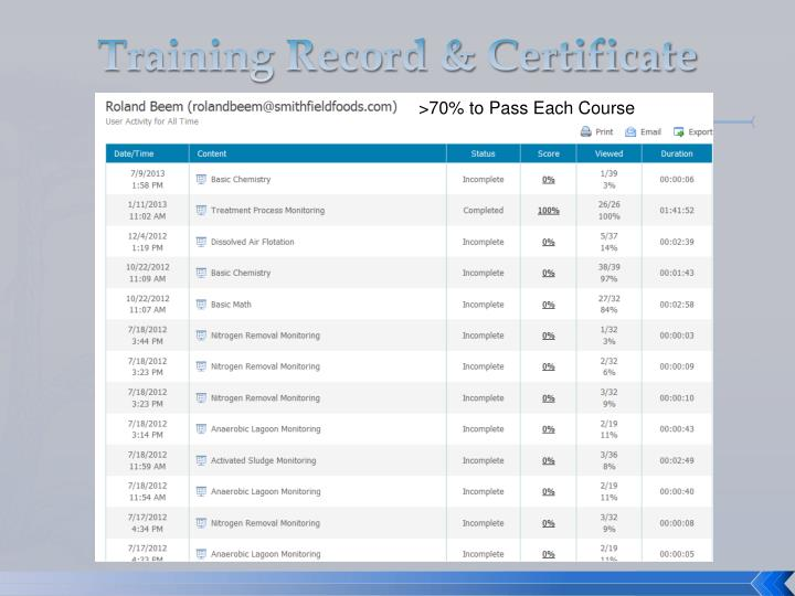 Training Record & Certificate