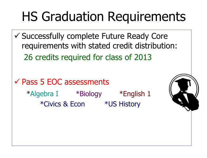 Hs graduation requirements