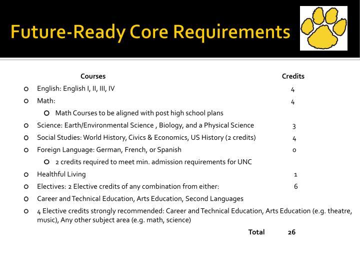 Future-Ready Core Requirements