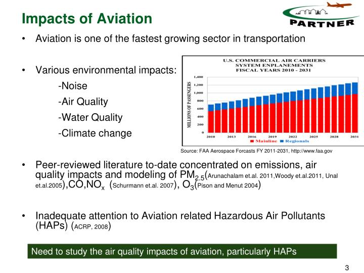 Impacts of aviation