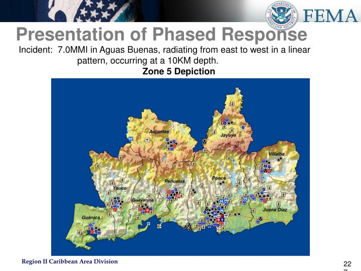 Presentation of Phased Response
