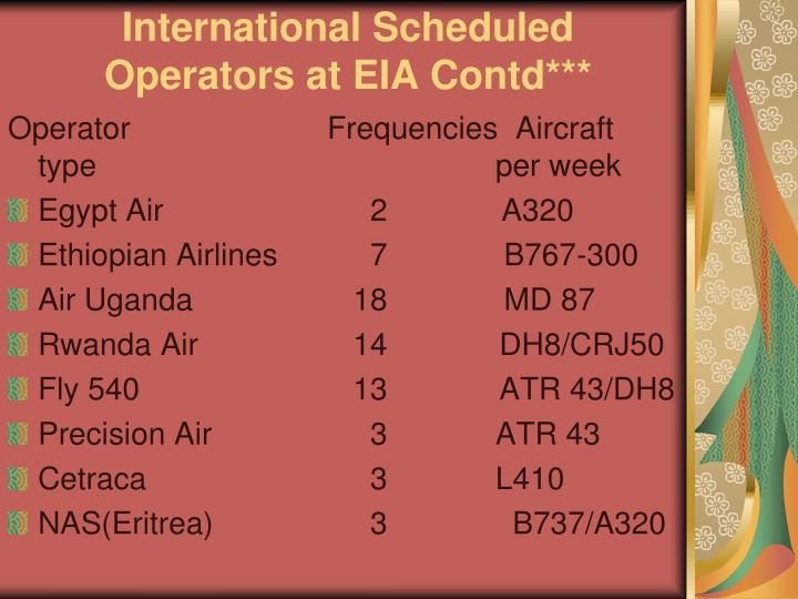 International Scheduled Operators at EIA Contd***