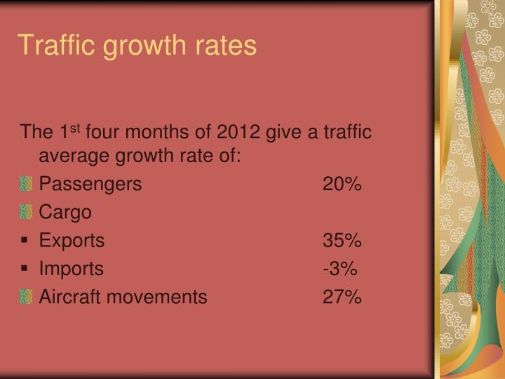 Traffic growth rates