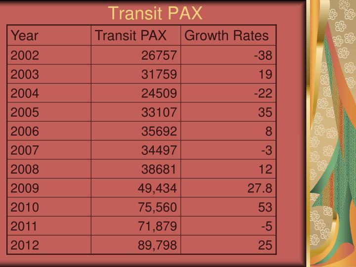 Transit PAX