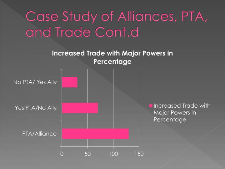 Case Study of Alliances, PTA, and Trade