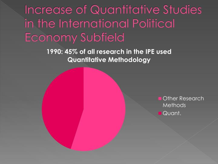 Increase of Quantitative Studies in the International Political Economy Subfield
