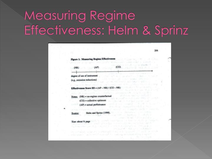 Measuring Regime Effectiveness: Helm &