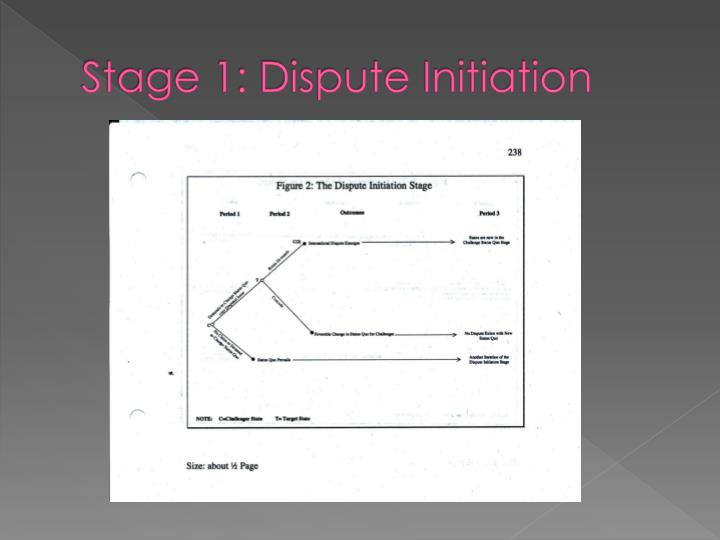 Stage 1: Dispute Initiation