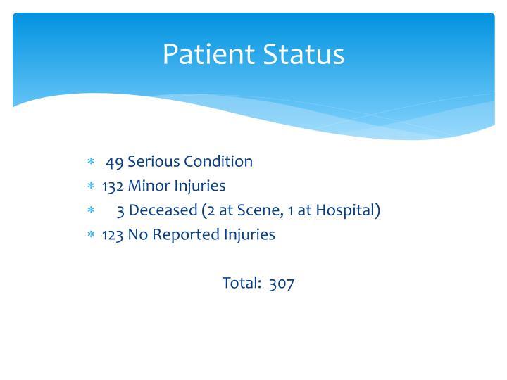 Patient Status