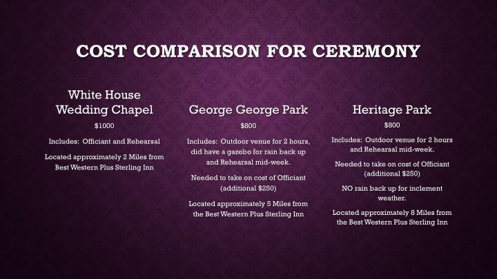 Cost comparison for ceremony