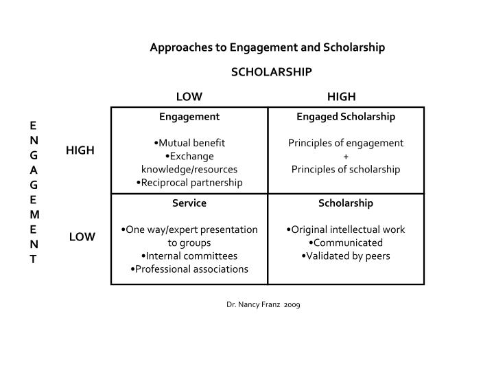 Approaches to Engagement and Scholarship