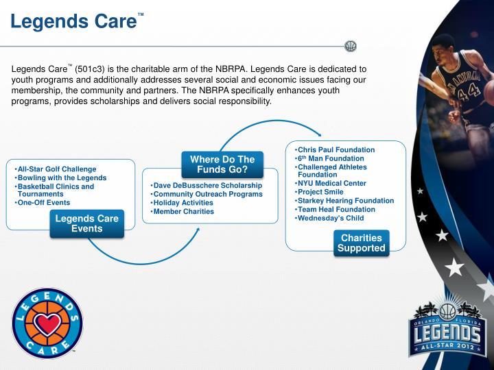 Legends Care