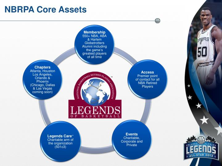 NBRPA Core