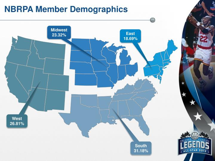 NBRPA Member Demographics