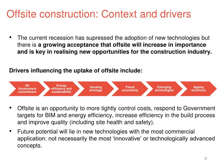 Offsite construction: Context and drivers
