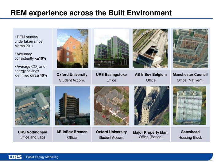 REM experience across the Built Environment