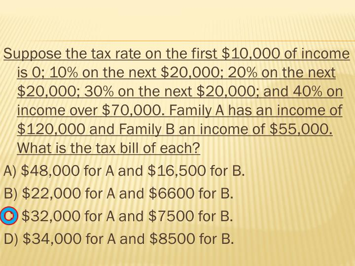 Suppose the tax rate on the first $10,000 of income is 0; 10% on the next $20,000; 20% on the next $20,000; 30% on the next $20,000; and 40% on income over $70,000. Family A has an income of $120,000 and Family B an income of $55,000. What is the tax bill of each?