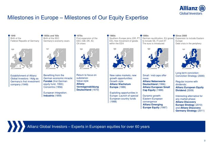 Milestones in europe milestones of our e quity e xpertise
