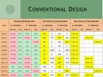 conventional design1