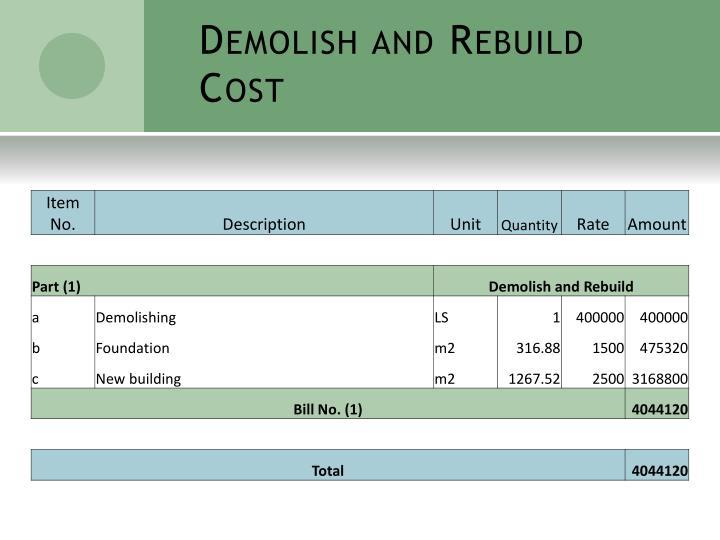 Demolish and Rebuild Cost