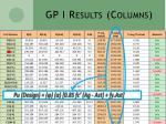 gp i results columns1