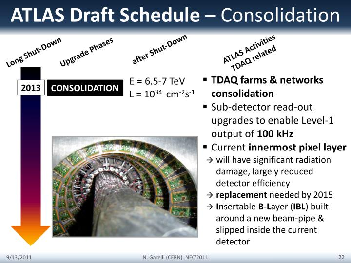 ATLAS Draft Schedule