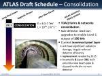 atlas draft schedule consolidation