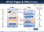 atlas trigger daq today