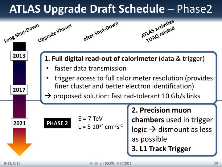 ATLAS Upgrade Draft Schedule