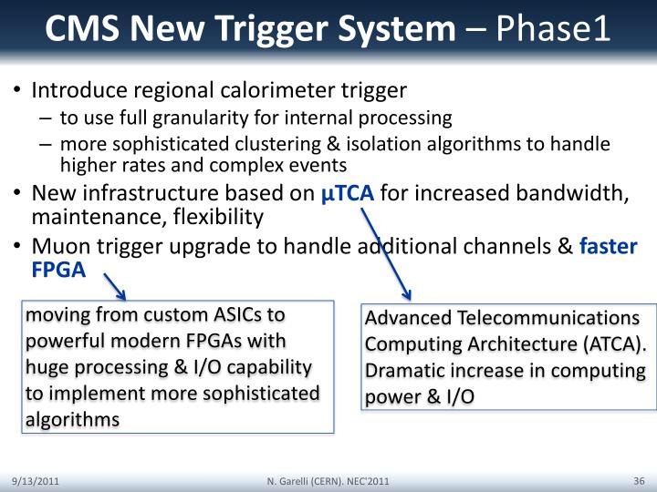 CMS New Trigger System