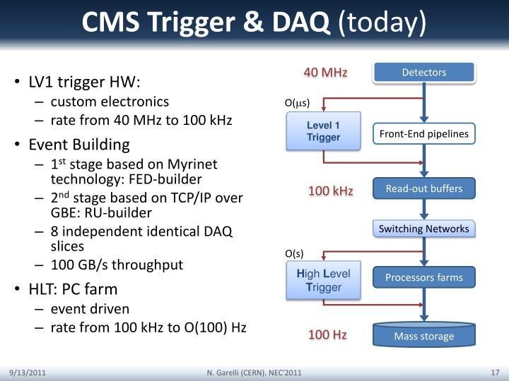 CMS Trigger & DAQ