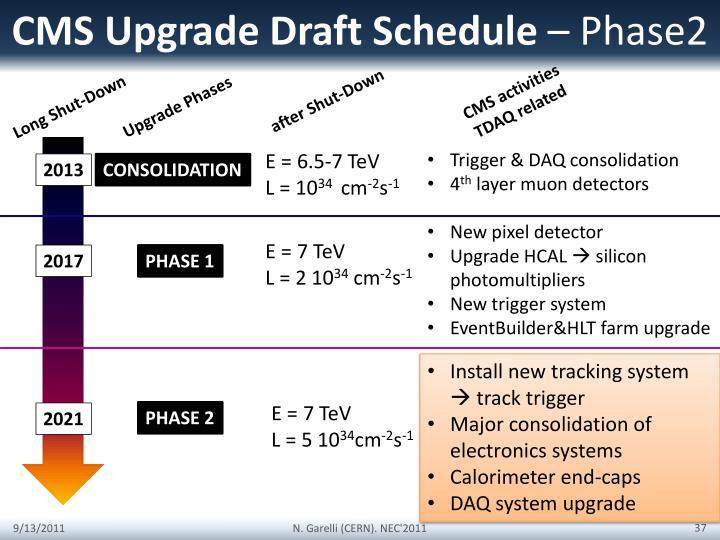 CMS Upgrade Draft Schedule