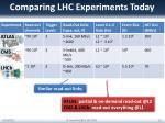 comparing lhc experiments today