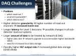 daq challenges