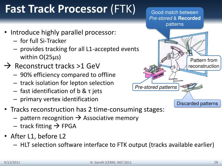 Fast Track Processor