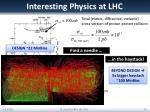 interesting physics at lhc