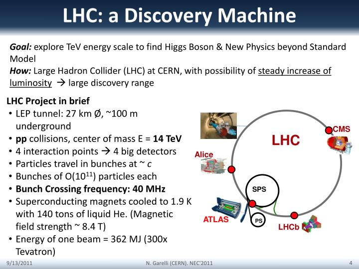 LHC: a Discovery Machine