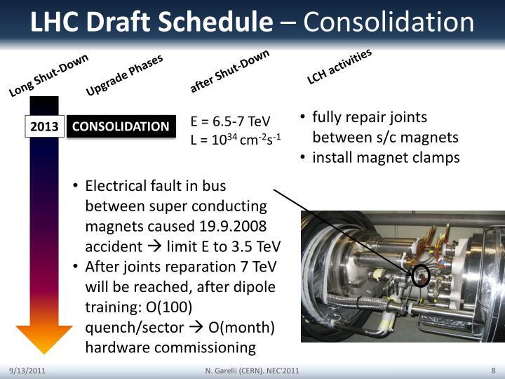 LHC Draft Schedule