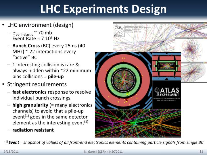 LHC Experiments Design