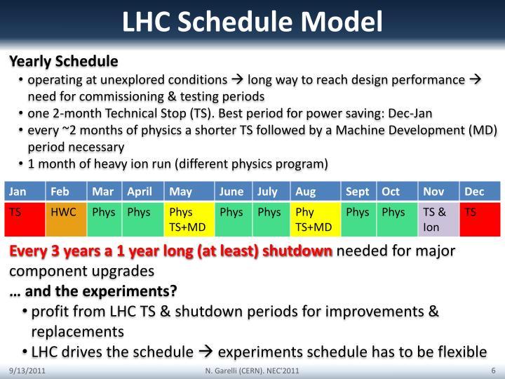 LHC Schedule Model
