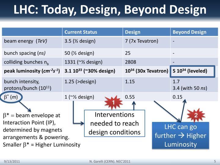 LHC: Today, Design, Beyond Design