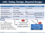 lhc today design beyond design