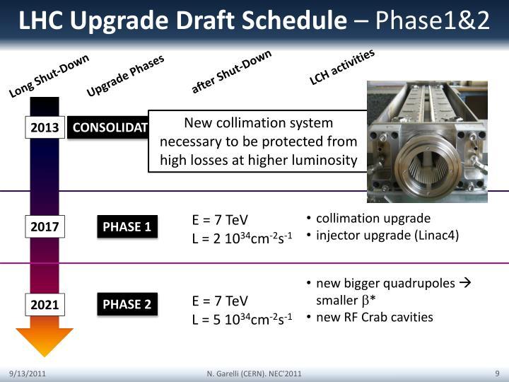 LHC Upgrade Draft Schedule