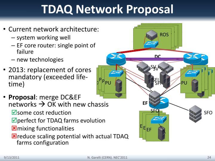 TDAQ Network Proposal