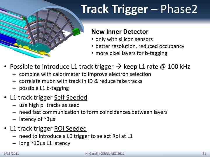 Track Trigger
